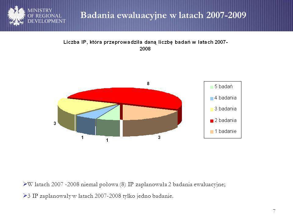 7 Badania ewaluacyjne w latach 2007-2009 W latach 2007 -2008 niemal połowa (8) IP zaplanowała 2 badania ewaluacyjne; 3 IP zaplanowały w latach 2007-2008 tylko jedno badanie.