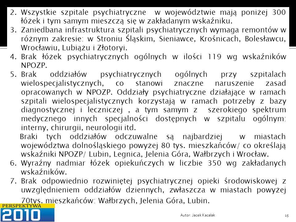Autor: Jacek Kacalak15 2.Wszystkie szpitale psychiatryczne w województwie mają poniżej 300 łóżek i tym samym mieszczą się w zakładanym wskaźniku. 3.Za