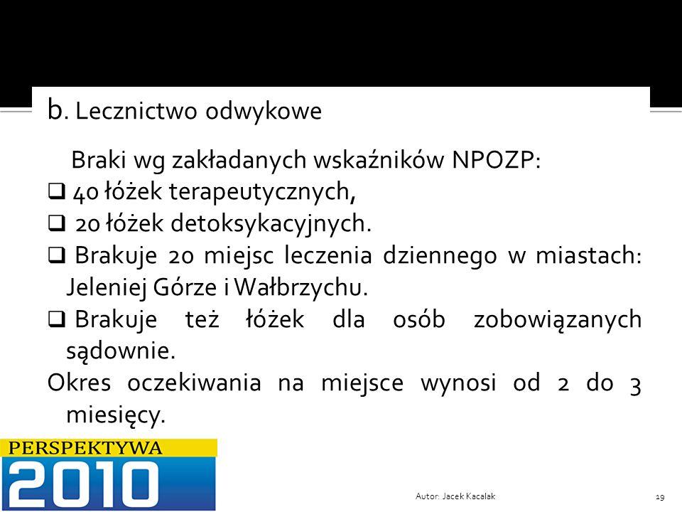 Autor: Jacek Kacalak19 b. Lecznictwo odwykowe Braki wg zakładanych wskaźników NPOZP: 40 łóżek terapeutycznych, 20 łóżek detoksykacyjnych. Brakuje 20 m