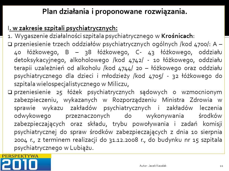 Autor: Jacek Kacalak22 Plan działania i proponowane rozwiązania. I. w zakresie szpitali psychiatrycznych: 1. Wygaszenie działalności szpitala psychiat