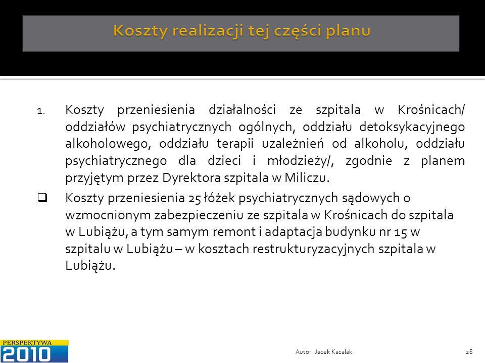 Autor: Jacek Kacalak28 1. Koszty przeniesienia działalności ze szpitala w Krośnicach/ oddziałów psychiatrycznych ogólnych, oddziału detoksykacyjnego a
