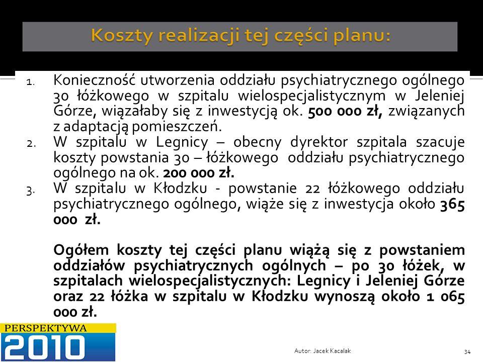 34 1. Konieczność utworzenia oddziału psychiatrycznego ogólnego 30 łóżkowego w szpitalu wielospecjalistycznym w Jeleniej Górze, wiązałaby się z inwest