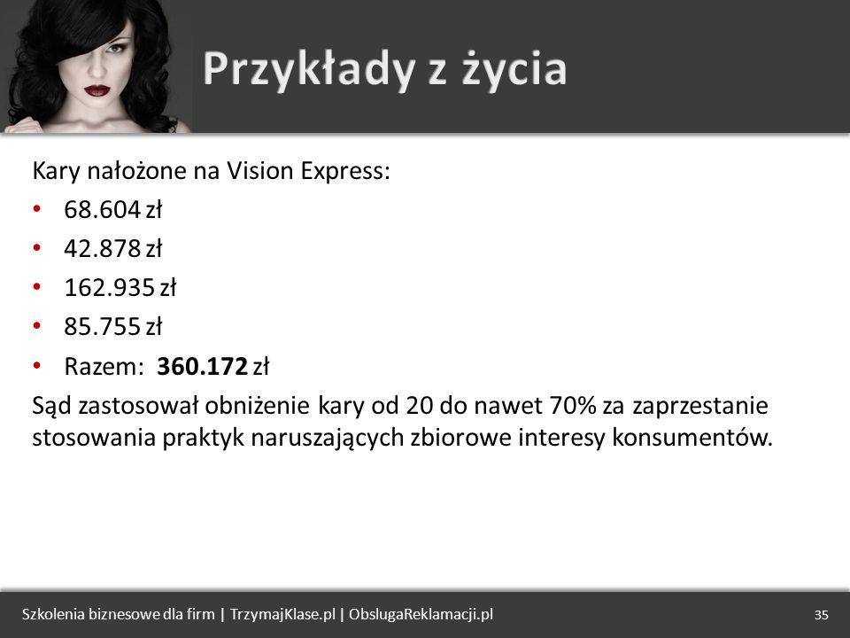 Kary nałożone na Vision Express: 68.604 zł 42.878 zł 162.935 zł 85.755 zł Razem: 360.172 zł Sąd zastosował obniżenie kary od 20 do nawet 70% za zaprze