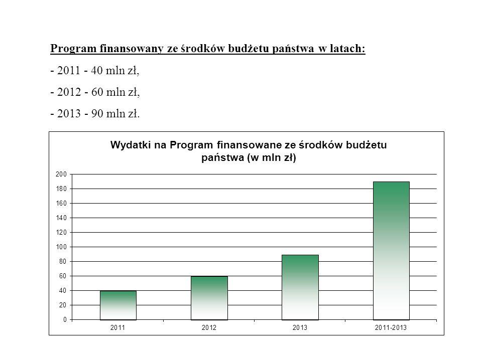 Program finansowany ze środków budżetu państwa w latach: - 2011 - 40 mln zł, - 2012 - 60 mln zł, - 2013 - 90 mln zł.