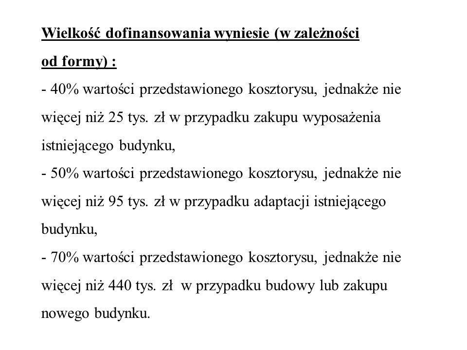 Wielkość dofinansowania wyniesie (w zależności od formy) : - 40% wartości przedstawionego kosztorysu, jednakże nie więcej niż 25 tys.