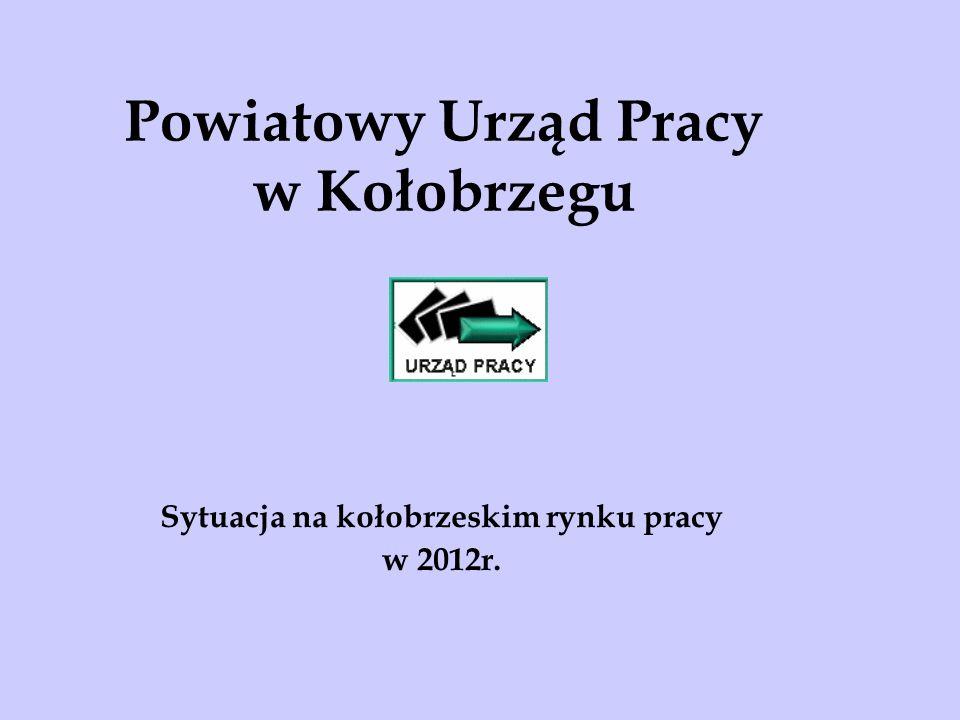 Powiatowy Urząd Pracy w Kołobrzegu Sytuacja na kołobrzeskim rynku pracy w 2012r.