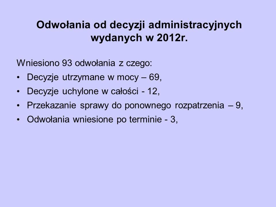 Odwołania od decyzji administracyjnych wydanych w 2012r.