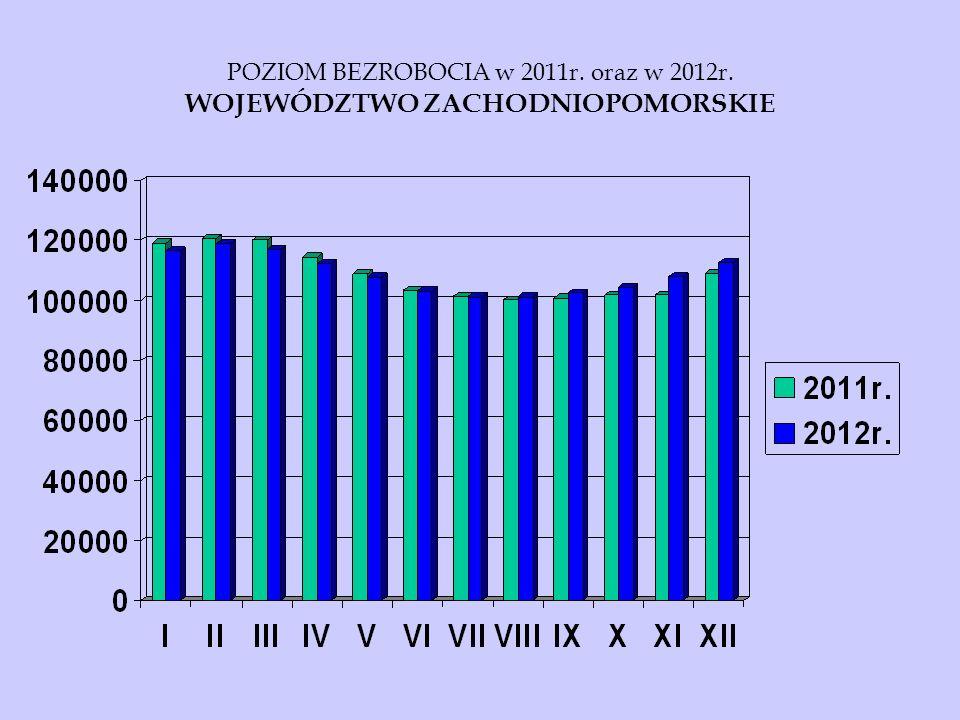 POZIOM BEZROBOCIA w 2011r. oraz w 2012r. WOJEWÓDZTWO ZACHODNIOPOMORSKIE