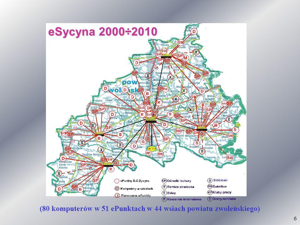 6 (80 komputerów w 51 ePunktach w 44 wsiach powiatu zwoleńskiego) eSycyna 2000÷2010