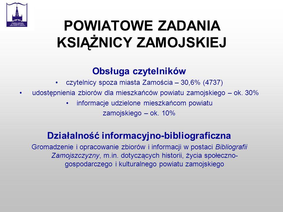 POWIATOWE ZADANIA KSIĄŻNICY ZAMOJSKIEJ Obsługa czytelników czytelnicy spoza miasta Zamościa – 30,6% (4737) udostępnienia zbiorów dla mieszkańców powia