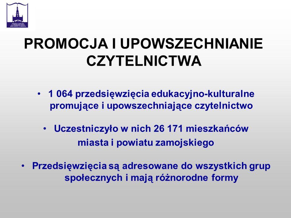 PROMOCJA I UPOWSZECHNIANIE CZYTELNICTWA 1 064 przedsięwzięcia edukacyjno-kulturalne promujące i upowszechniające czytelnictwo Uczestniczyło w nich 26