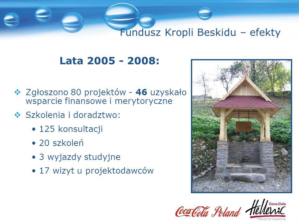 Lata 2005 - 2008: Zgłoszono 80 projektów - 46 uzyskało wsparcie finansowe i merytoryczne Szkolenia i doradztwo: 125 konsultacji 20 szkoleń 3 wyjazdy studyjne 17 wizyt u projektodawców Fundusz Kropli Beskidu – efekty