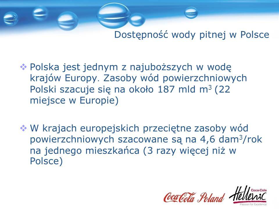Dostępność wody pitnej w Polsce Polska jest jednym z najuboższych w wodę krajów Europy.
