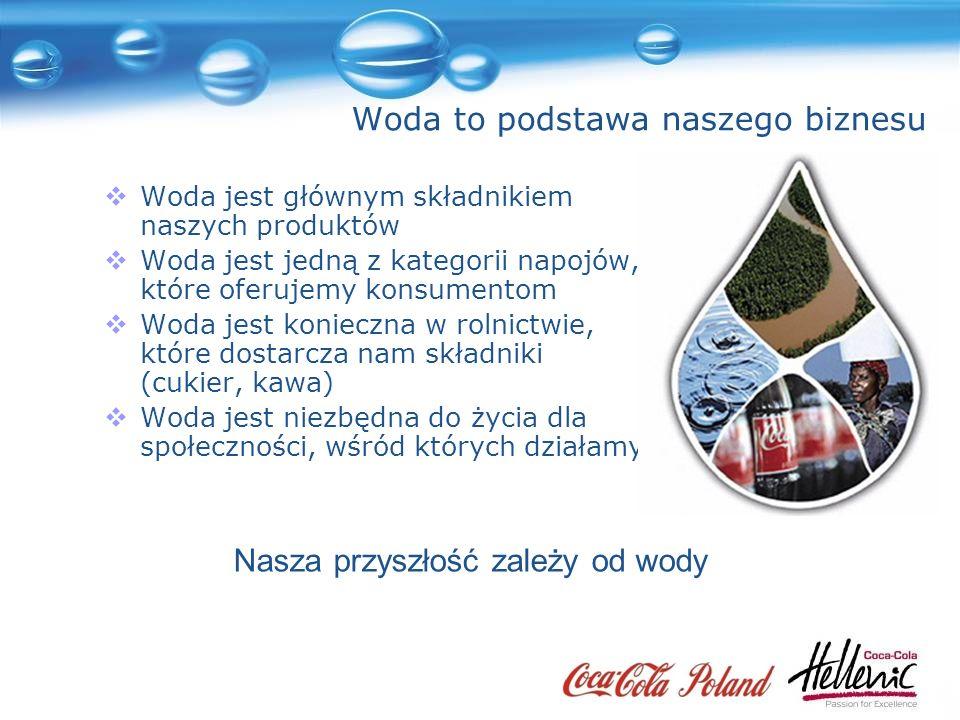 Woda to podstawa naszego biznesu Woda jest głównym składnikiem naszych produktów Woda jest jedną z kategorii napojów, które oferujemy konsumentom Woda jest konieczna w rolnictwie, które dostarcza nam składniki (cukier, kawa) Woda jest niezbędna do życia dla społeczności, wśród których działamy Nasza przyszłość zależy od wody