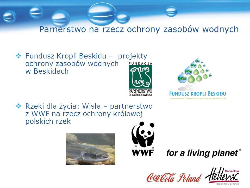 Parnerstwo na rzecz ochrony zasobów wodnych Fundusz Kropli Beskidu – projekty ochrony zasobów wodnych w Beskidach Rzeki dla życia: Wisła – partnerstwo z WWF na rzecz ochrony królowej polskich rzek