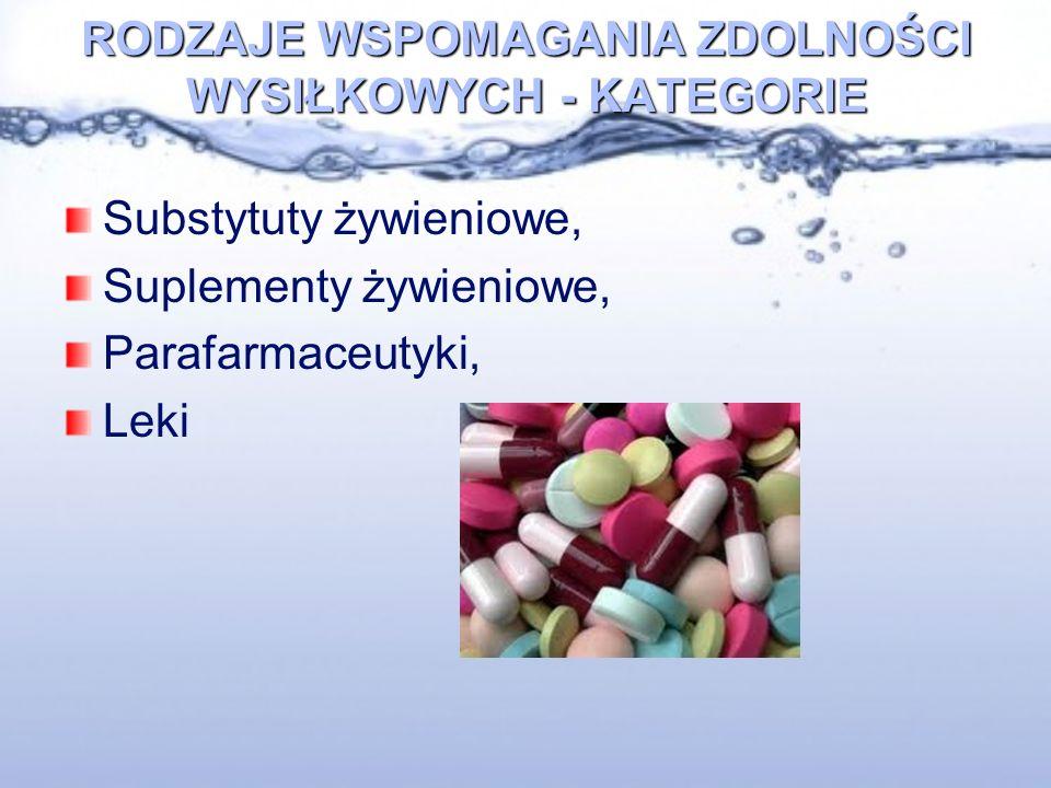RODZAJE WSPOMAGANIA ZDOLNOŚCI WYSIŁKOWYCH - KATEGORIE Substytuty żywieniowe, Suplementy żywieniowe, Parafarmaceutyki, Leki