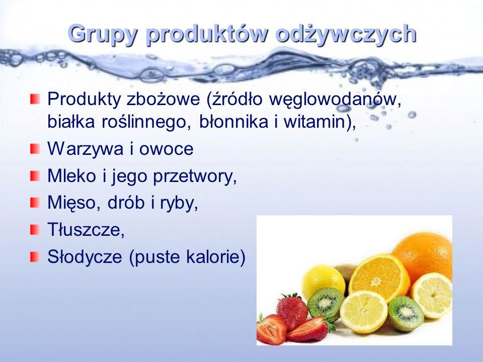 Grupy produktów odżywczych Produkty zbożowe (źródło węglowodanów, białka roślinnego, błonnika i witamin), Warzywa i owoce Mleko i jego przetwory, Mięso, drób i ryby, Tłuszcze, Słodycze (puste kalorie)