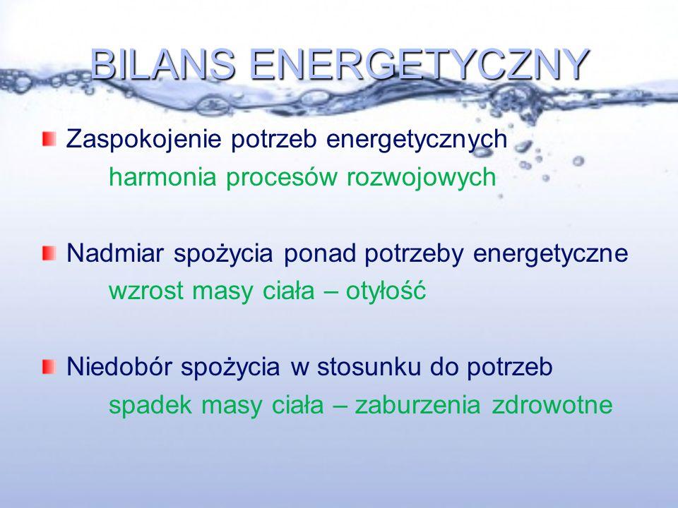 BILANS ENERGETYCZNY Zaspokojenie potrzeb energetycznych harmonia procesów rozwojowych Nadmiar spożycia ponad potrzeby energetyczne wzrost masy ciała – otyłość Niedobór spożycia w stosunku do potrzeb spadek masy ciała – zaburzenia zdrowotne