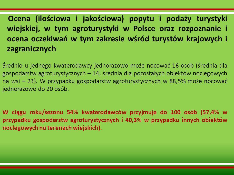 Ocena (ilościowa i jakościowa) popytu i podaży turystyki wiejskiej, w tym agroturystyki w Polsce oraz rozpoznanie i ocena oczekiwań w tym zakresie wśr