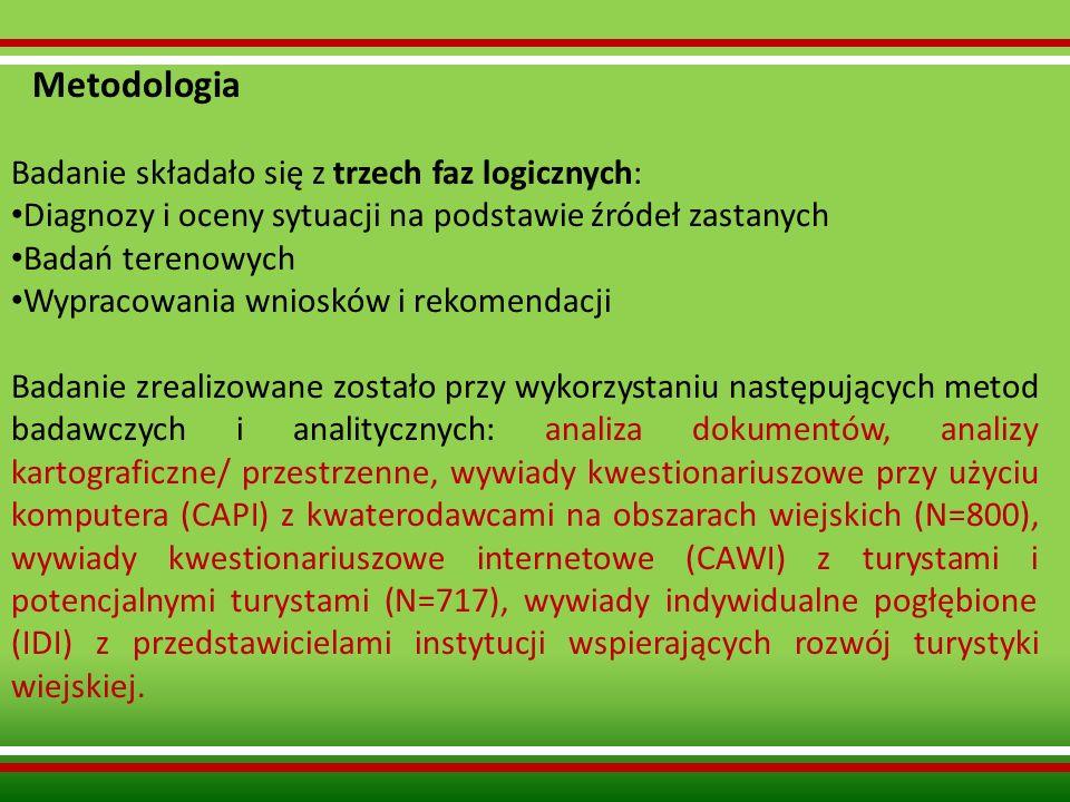 Metodologia Badanie składało się z trzech faz logicznych: Diagnozy i oceny sytuacji na podstawie źródeł zastanych Badań terenowych Wypracowania wniosk