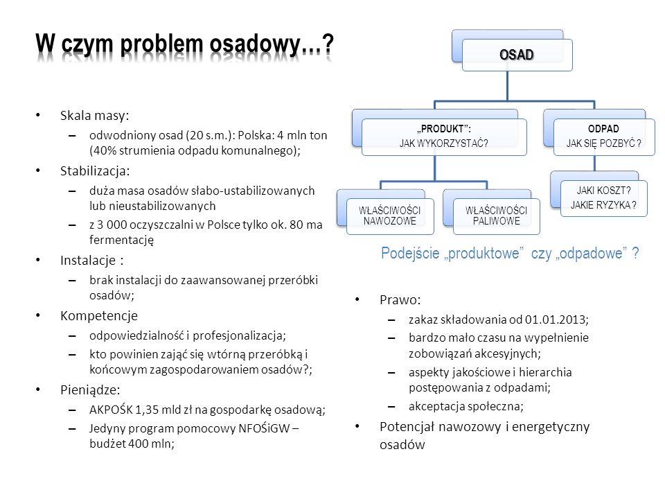 Skala masy: – odwodniony osad (20 s.m.): Polska: 4 mln ton (40% strumienia odpadu komunalnego); Stabilizacja: – duża masa osadów słabo-ustabilizowanych lub nieustabilizowanych – z 3 000 oczyszczalni w Polsce tylko ok.