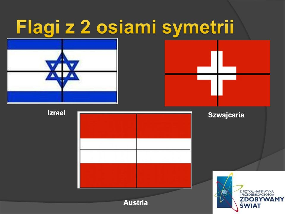 Izrael Szwajcaria Austria