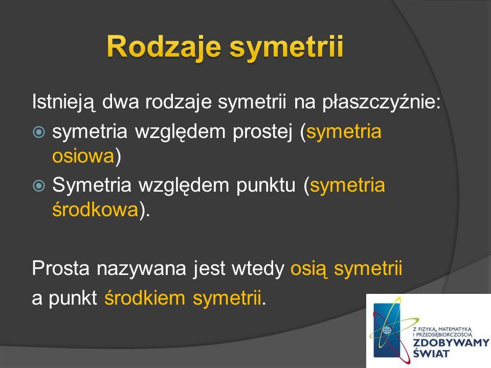 Istnieją dwa rodzaje symetrii na płaszczyźnie: symetria względem prostej (symetria osiowa) Symetria względem punktu (symetria środkowa). Prosta nazywa