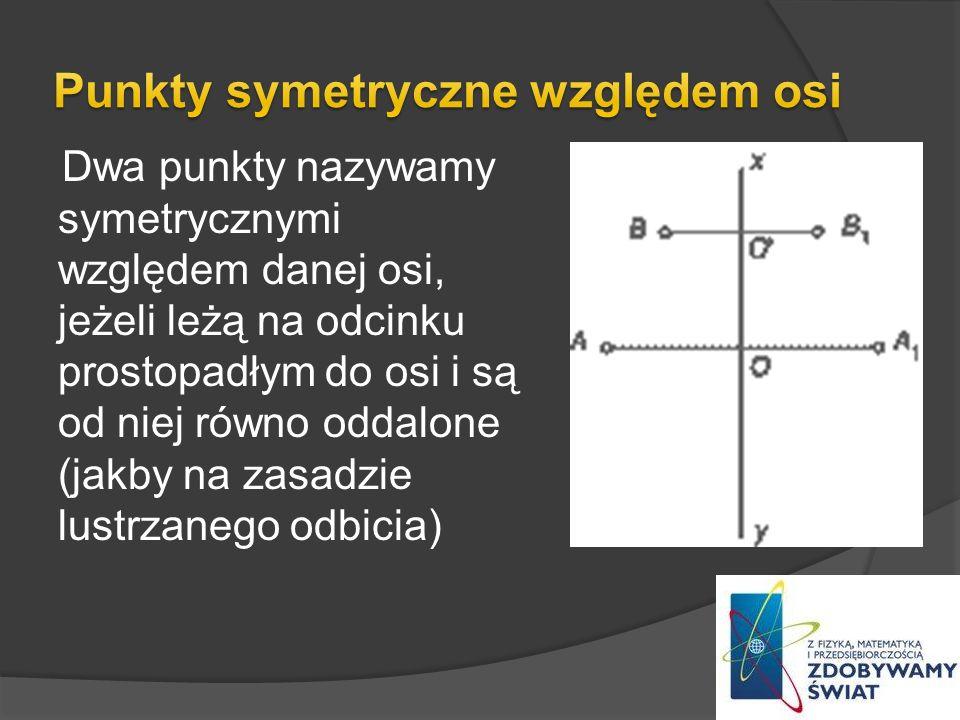 Dwa punkty nazywamy symetrycznymi względem danej osi, jeżeli leżą na odcinku prostopadłym do osi i są od niej równo oddalone (jakby na zasadzie lustrz