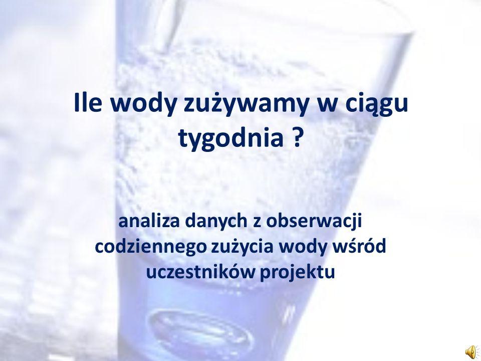 Ilość zużytej wody zależy od: - ilości osób w danym gospodarstwie domowym, -dnia tygodnia, - pogody