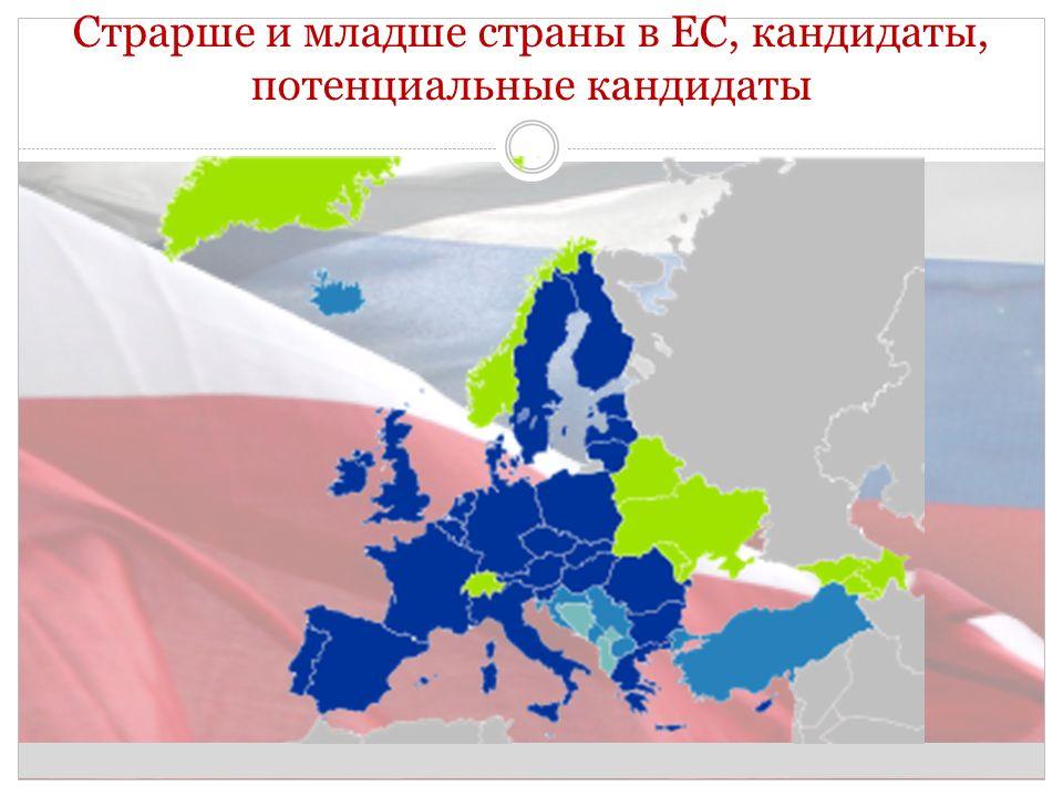 Страрше и младше страны в ЕС, кандидаты, потенциальные кандидаты