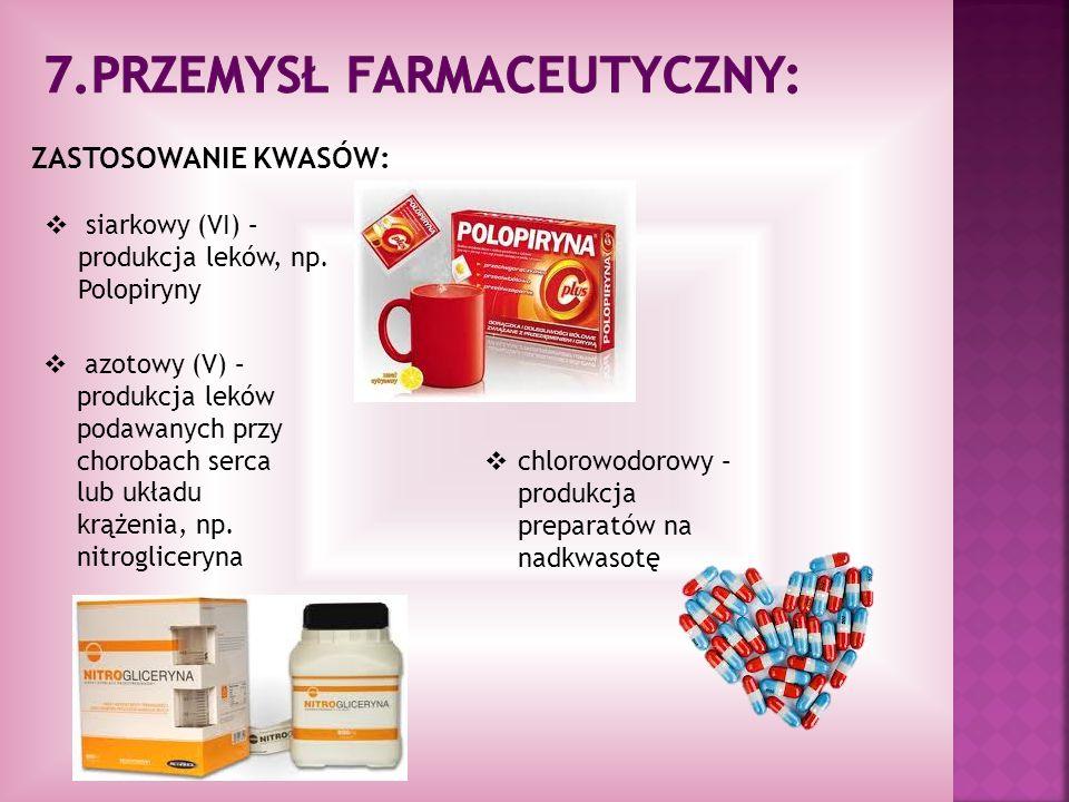 ZASTOSOWANIE KWASÓW: siarkowy (VI) – produkcja leków, np. Polopiryny azotowy (V) – produkcja leków podawanych przy chorobach serca lub układu krążenia