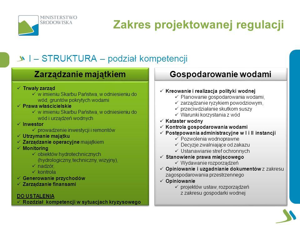 Gospodarowanie wodami Zarządzanie majątkiem Kreowanie i realizacja polityki wodnej Planowanie gospodarowania wodami, zarządzanie ryzykiem powodziowym,