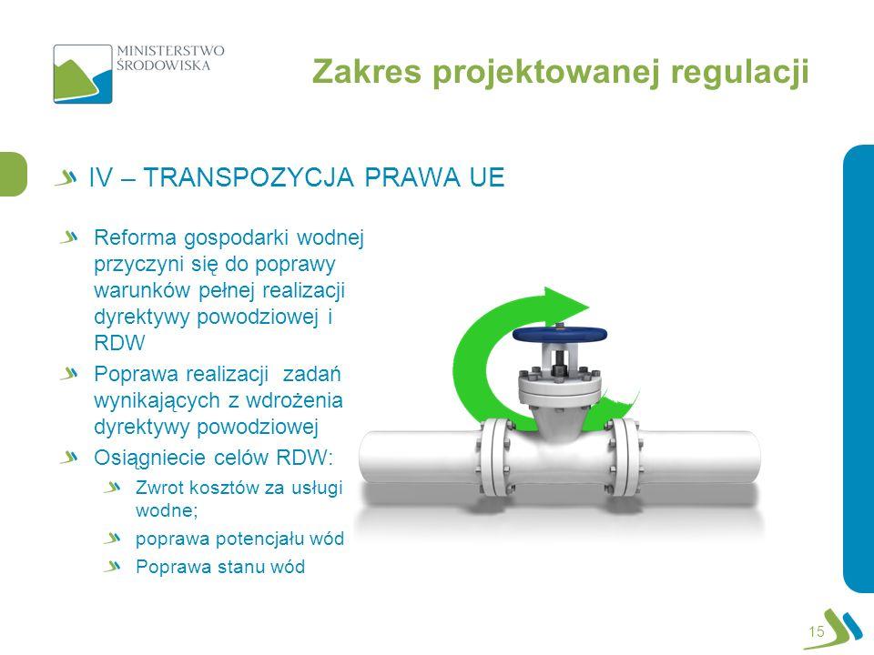 Zakres projektowanej regulacji IV – TRANSPOZYCJA PRAWA UE 15 Reforma gospodarki wodnej przyczyni się do poprawy warunków pełnej realizacji dyrektywy p