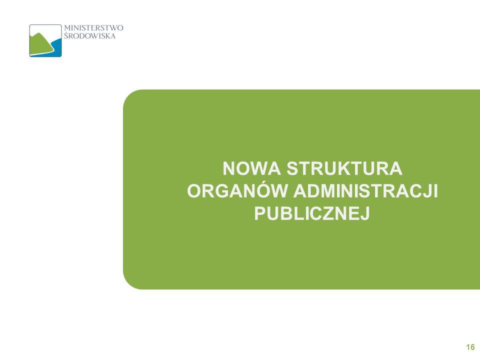 NOWA STRUKTURA ORGANÓW ADMINISTRACJI PUBLICZNEJ 16