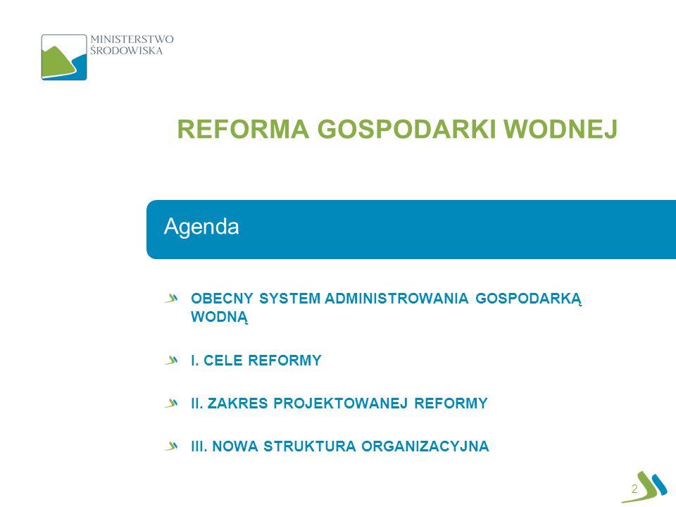 2 OBECNY SYSTEM ADMINISTROWANIA GOSPODARKĄ WODNĄ I. CELE REFORMY II. ZAKRES PROJEKTOWANEJ REFORMY III. NOWA STRUKTURA ORGANIZACYJNA Agenda REFORMA GOS