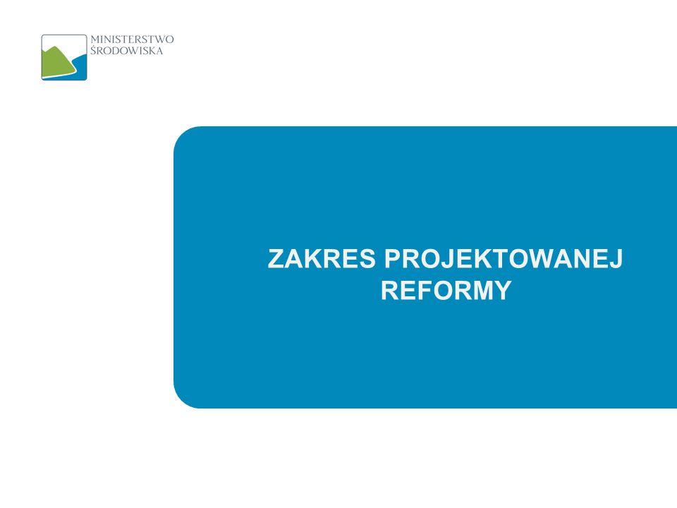 Zakres projektowanej reformy 4 OBSZARY ZMIAN 9 IV TRANSPOZYCJA PRAWA UE III KOMPETENCJE II FINANSOWANIE I STRUKTURA