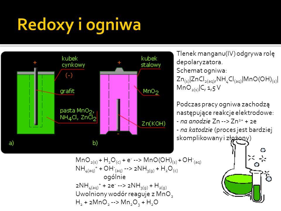 Tlenek manganu(IV) odgrywa rolę depolaryzatora.