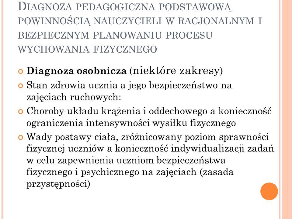 D IAGNOZA PEDAGOGICZNA CD.