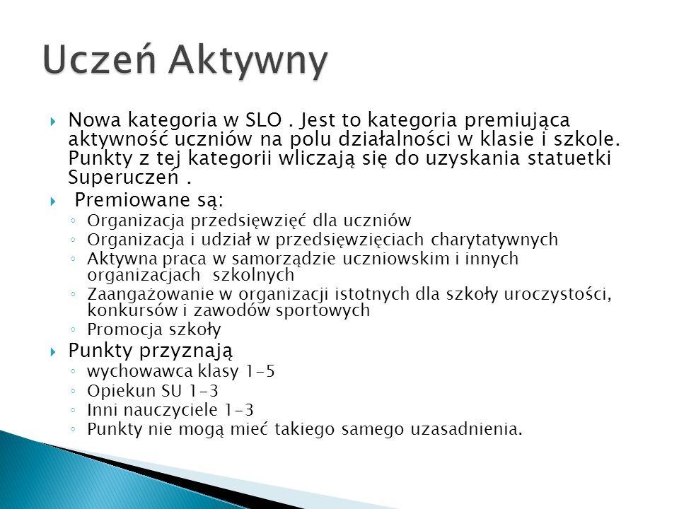 Nowa kategoria w SLO.