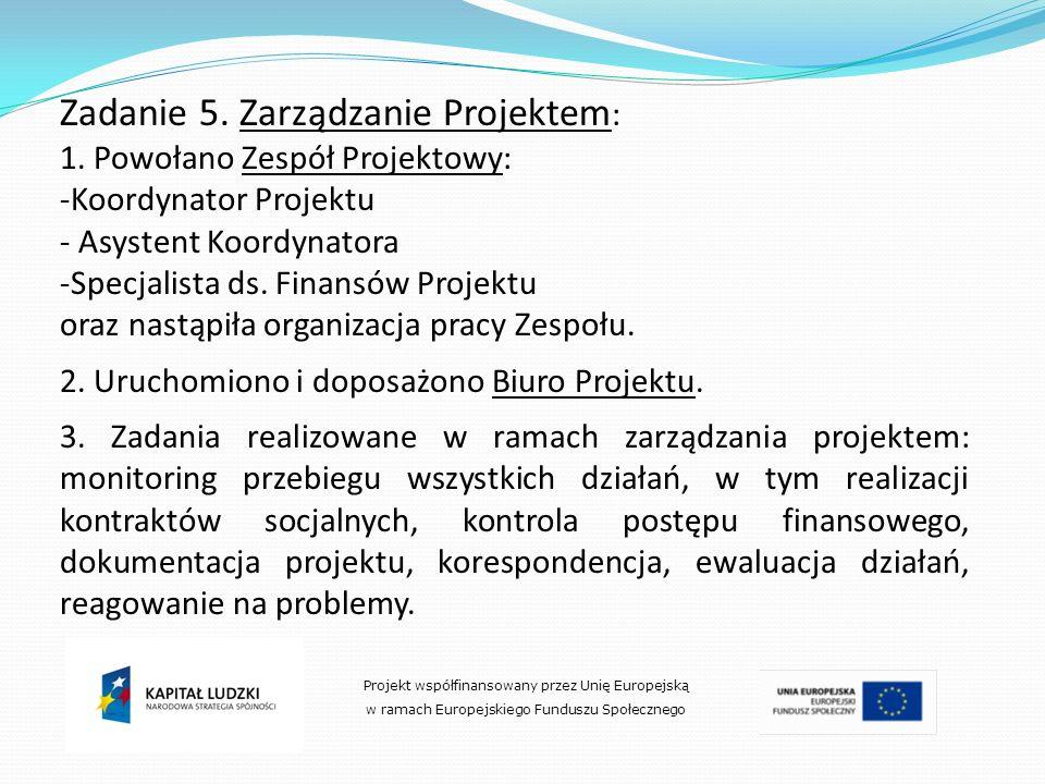 Zadanie 5. Zarządzanie Projektem : 1. Powołano Zespół Projektowy: -Koordynator Projektu - Asystent Koordynatora -Specjalista ds. Finansów Projektu ora