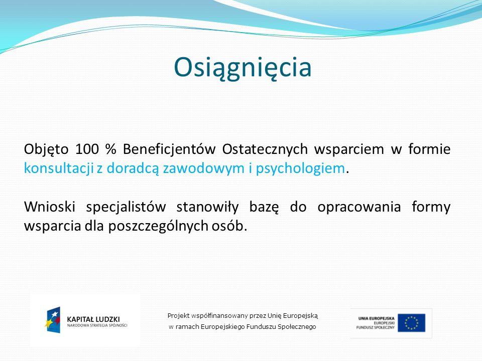 Osiągnięcia Objęto 100 % Beneficjentów Ostatecznych wsparciem w formie konsultacji z doradcą zawodowym i psychologiem. Wnioski specjalistów stanowiły