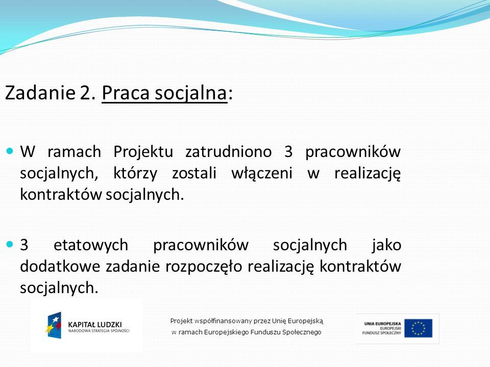 Zadanie 2. Praca socjalna: W ramach Projektu zatrudniono 3 pracowników socjalnych, którzy zostali włączeni w realizację kontraktów socjalnych. 3 etato