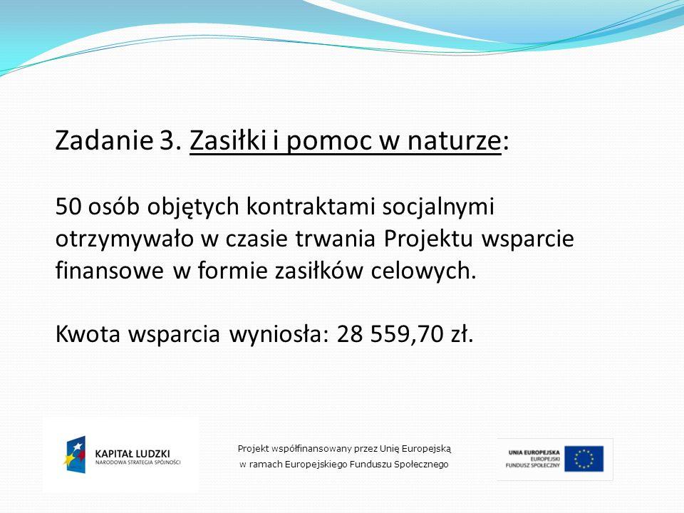 Zadanie 3. Zasiłki i pomoc w naturze: 50 osób objętych kontraktami socjalnymi otrzymywało w czasie trwania Projektu wsparcie finansowe w formie zasiłk