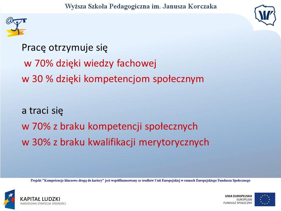 Pracę otrzymuje się w 70% dzięki wiedzy fachowej w 30 % dzięki kompetencjom społecznym a traci się w 70% z braku kompetencji społecznych w 30% z braku