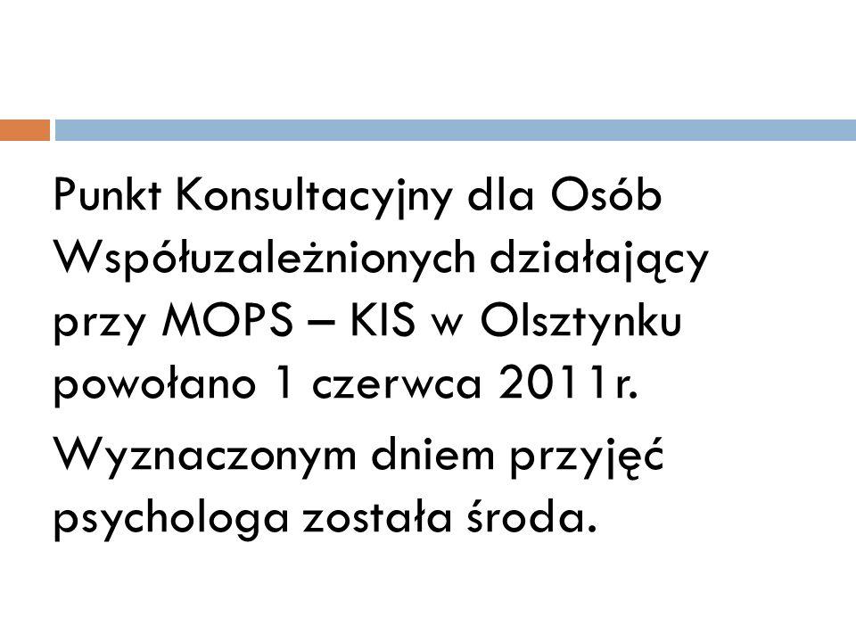 Punkt Konsultacyjny dla Osób Współuzależnionych działający przy MOPS – KIS w Olsztynku powołano 1 czerwca 2011r. Wyznaczonym dniem przyjęć psychologa