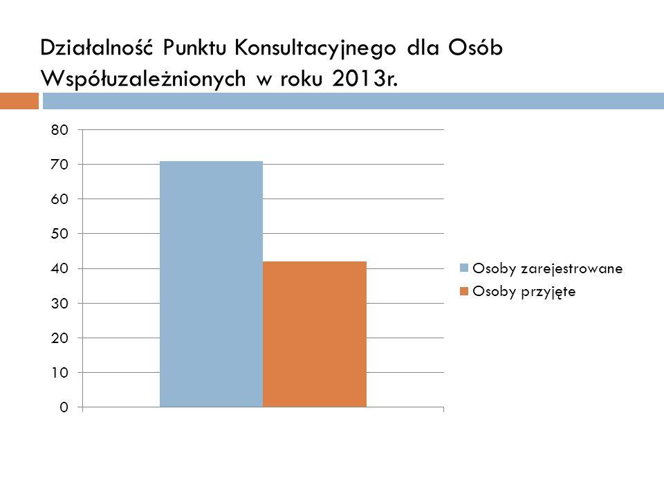 Działalność Punktu Konsultacyjnego dla Osób Współuzależnionych w latach 2011 – 2013 Punkt Konsultacyjny dla osób współuzależnionych powołano 01.06.2011r.