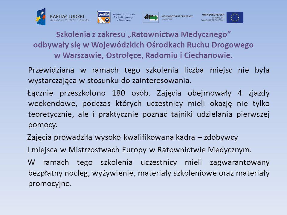 Szkolenia z zakresu Ratownictwa Medycznego odbywały się w Wojewódzkich Ośrodkach Ruchu Drogowego w Warszawie, Ostrołęce, Radomiu i Ciechanowie. Przewi