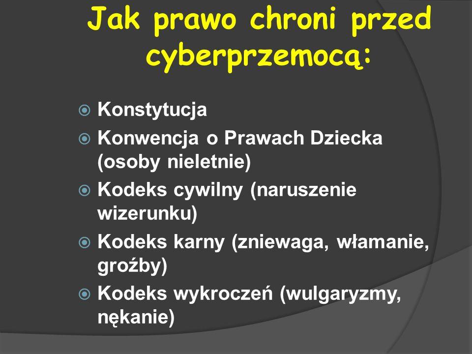 Jak prawo chroni przed cyberprzemocą: Konstytucja Konwencja o Prawach Dziecka (osoby nieletnie) Kodeks cywilny (naruszenie wizerunku) Kodeks karny (zn