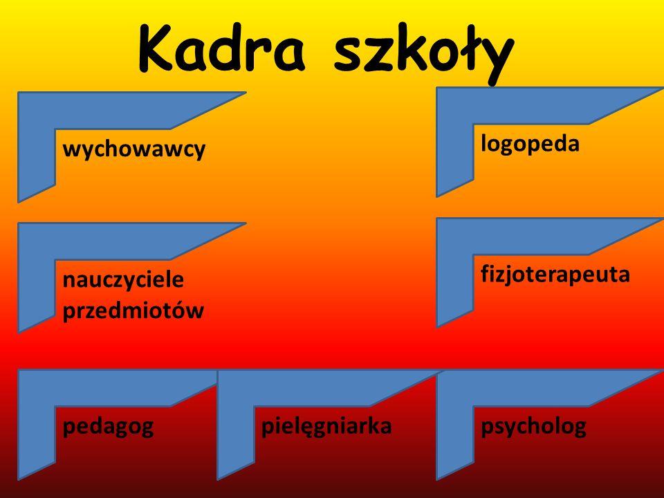 Kadra szkoły wychowawcynauczyciele przedmiotów pedagogpsychologlogopedafizjoterapeutapielęgniarka