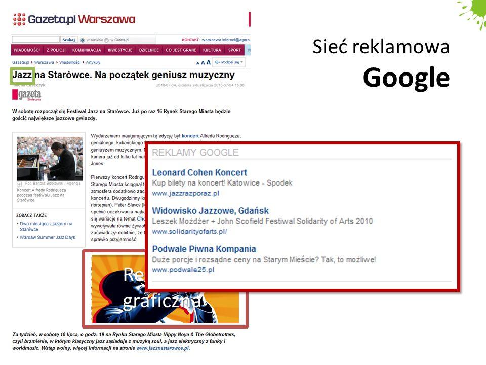Sieć reklamowa Google Reklama graficzna